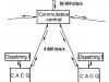 Schéma du réseau TTR